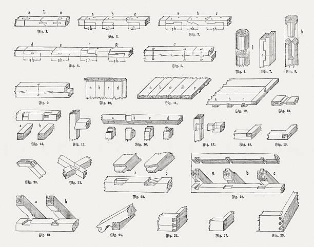 木工 関節、木の彫刻や発行の 1884 - 大工点のイラスト素材/クリップアート素材/マンガ素材/アイコン素材