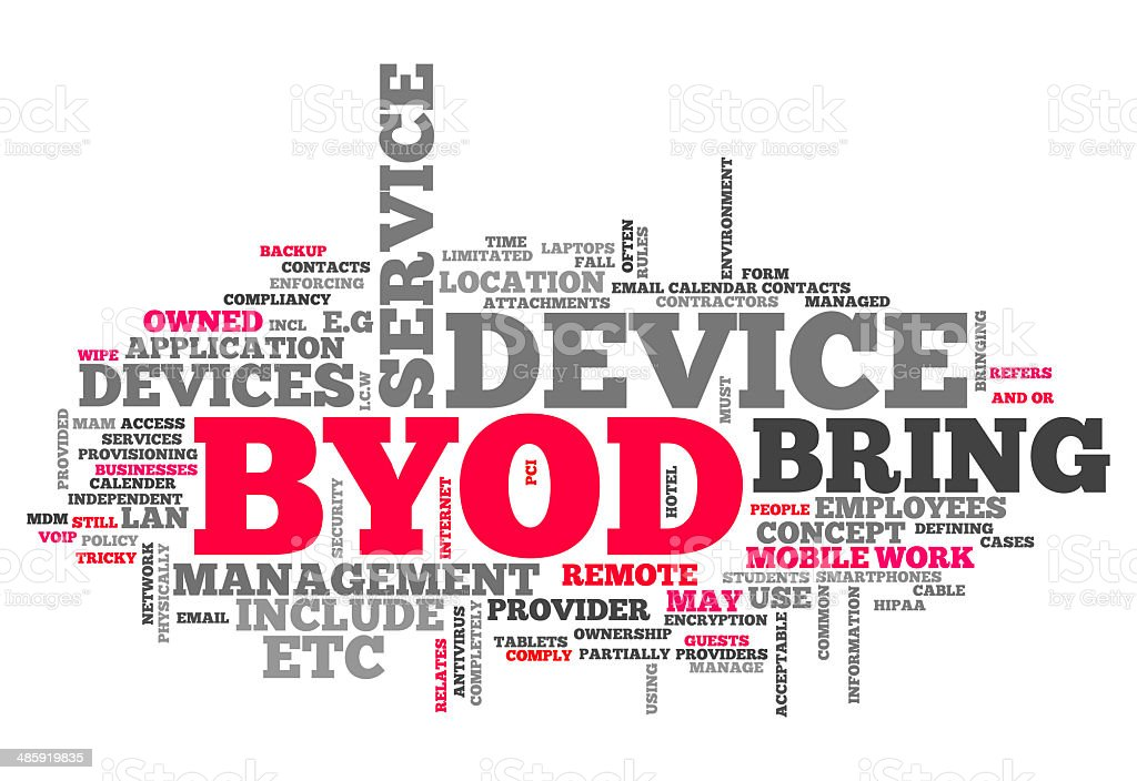 Word Cloud BYOD royalty-free stock vector art