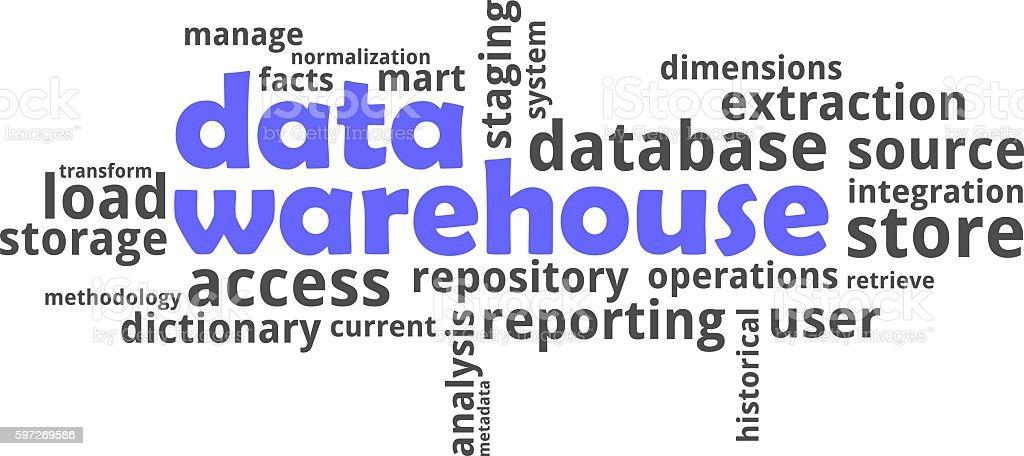 wort cloud-data warehouse Lizenzfreies wort clouddata warehouse stock vektor art und mehr bilder von daten