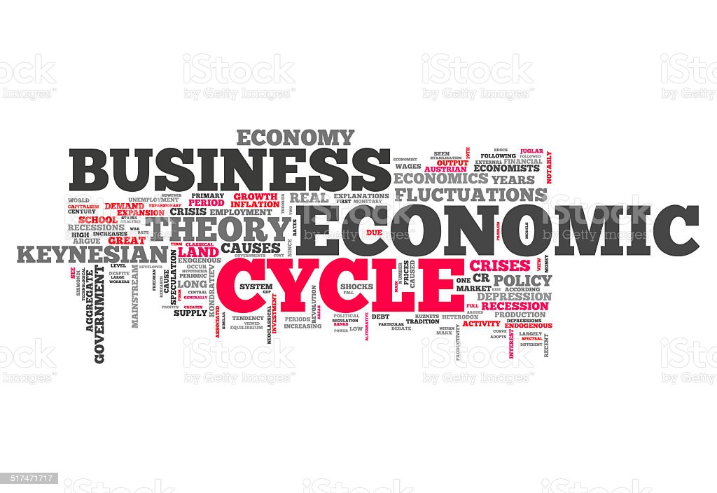 Word Cloud Economic Cycle vector art illustration