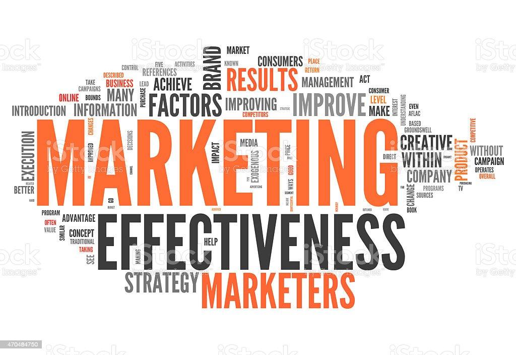 Word Cloud Marketing Effectiveness vector art illustration