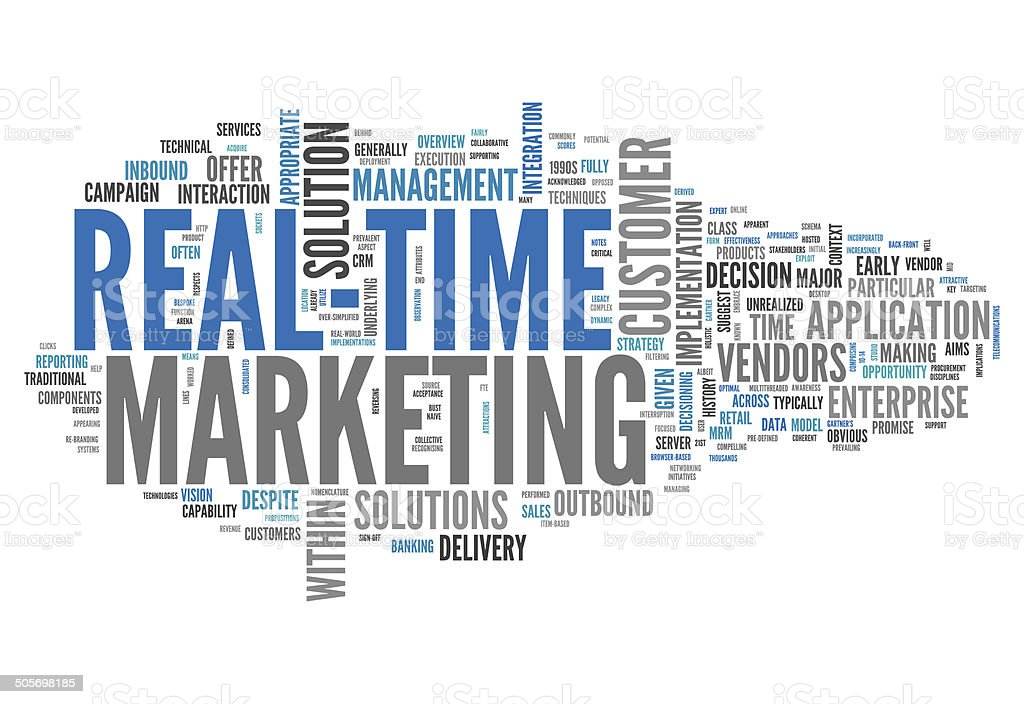 Word Cloud Real-Time Marketing vector art illustration
