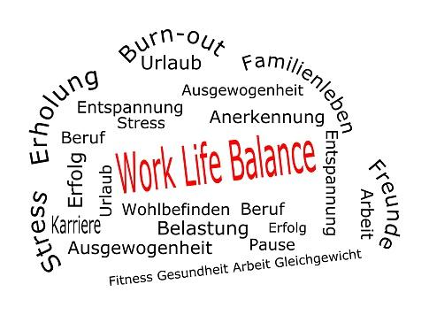 decorative work life balance wordcloud - in german
