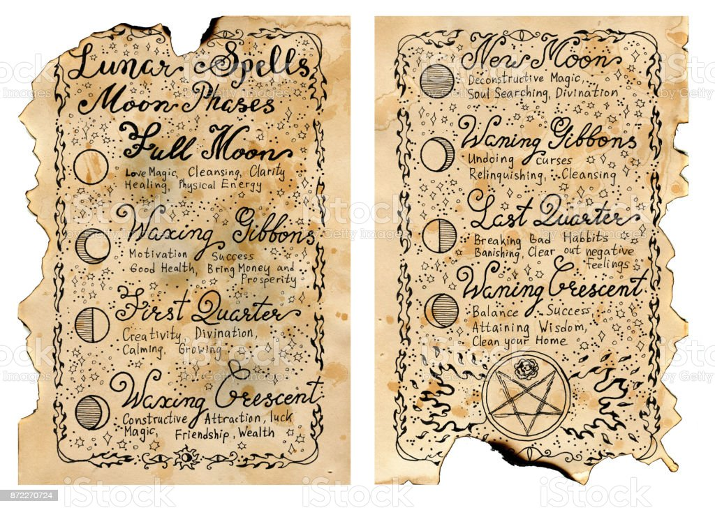 Worn Pages Of Old Book With Magic Spells Stock Illustration