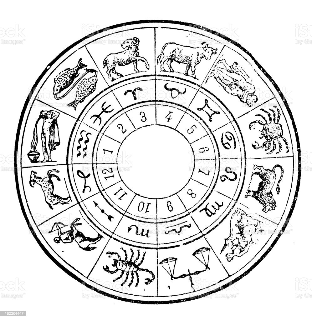 Zodiac Wheel Chart vector art illustration
