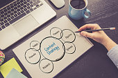 istock CONTENT STRATEGY CONCEPT 1142820180