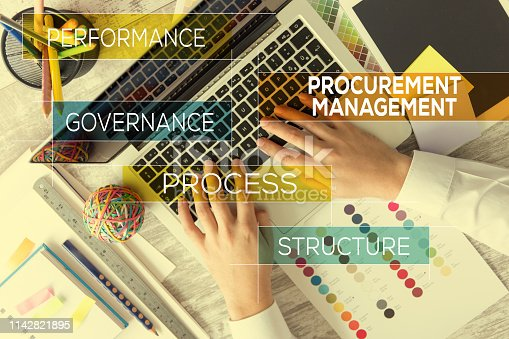 PROCUREMENT MANAGEMENT CONCEPT