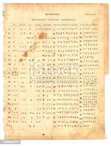 istock ANCIENT ALPHABETS 139688231