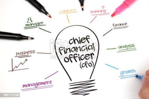 ideas for CFO
