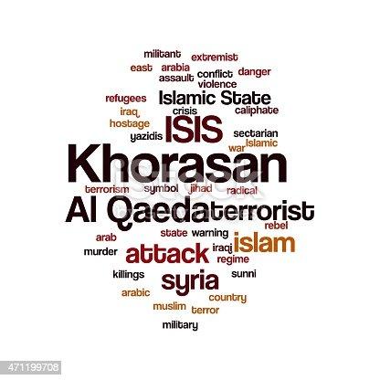 KHORASAN, ISIS and Al Qaeda word cloud on white background.