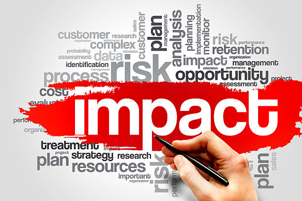 IMPACT IMPACT word cloud, business concept impact stock pictures, royalty-free photos & images