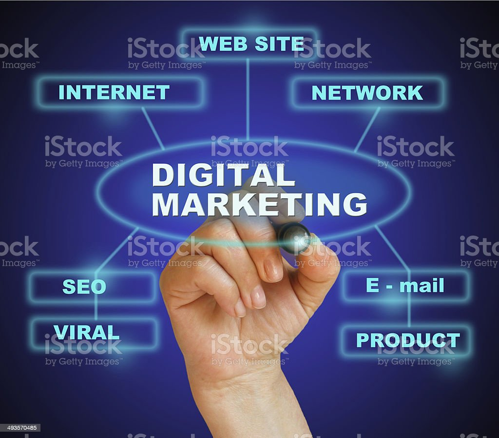 DIGITALMARKETING stock photo
