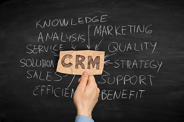 CRM. - Photo