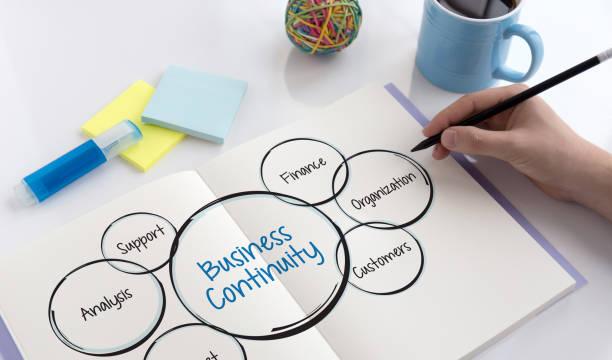 concept d'entreprise contiunity - continuité photos et images de collection