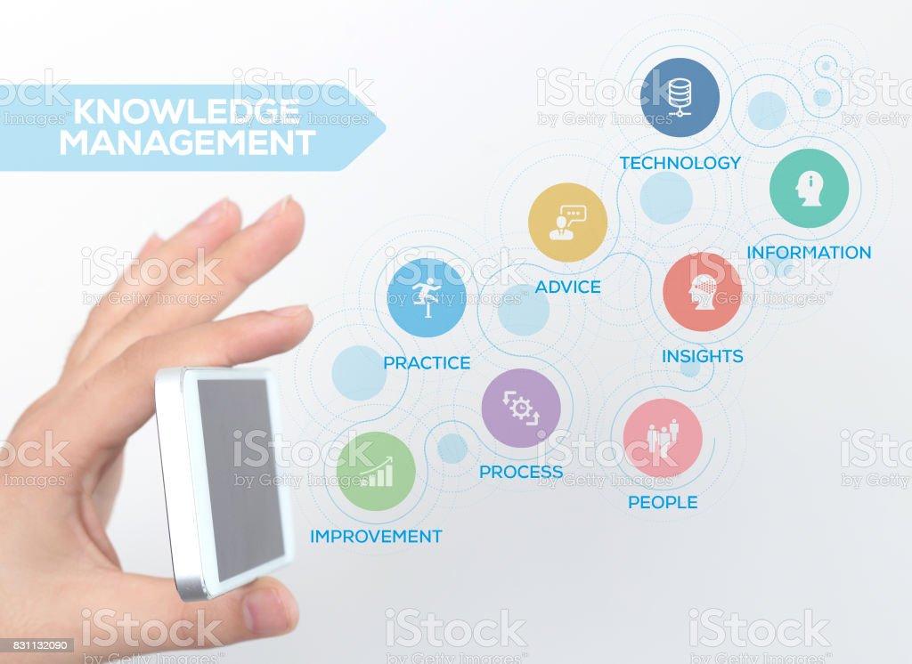 KNOWLEDGE MANAGEMENT CONCEPT stock photo