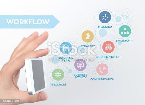 istock WORKFLOW CONCEPT 844071288