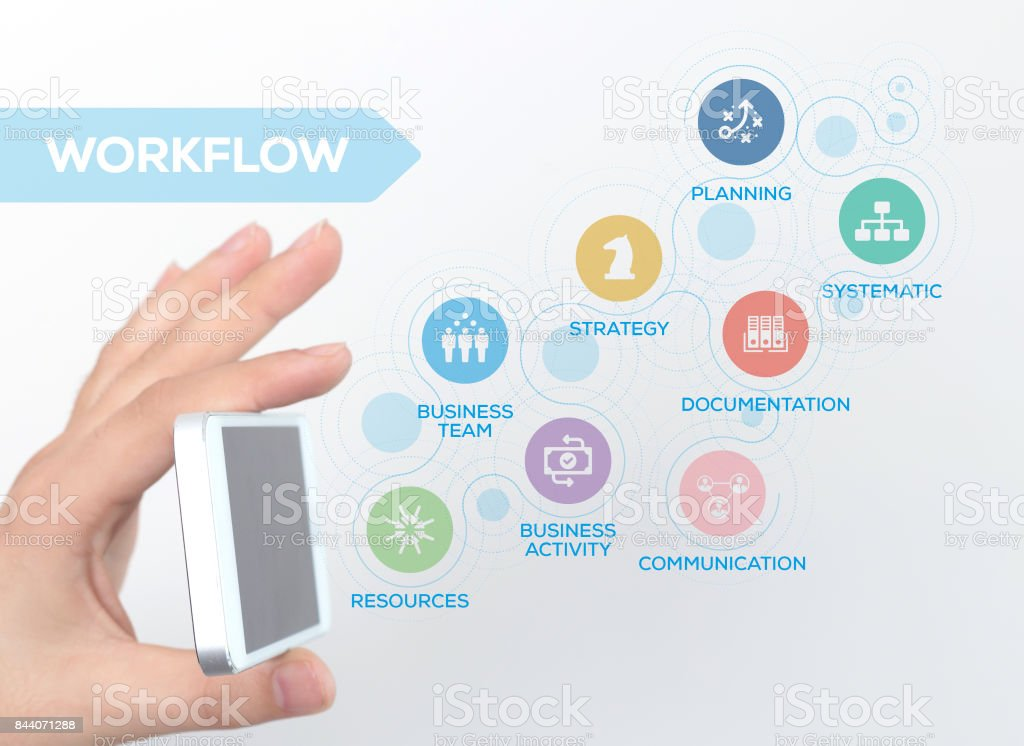 WORKFLOW CONCEPT stock photo