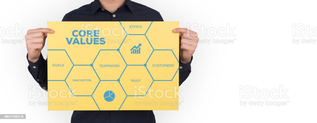 CORE VALUES CONCEPT royalty-free stock photo