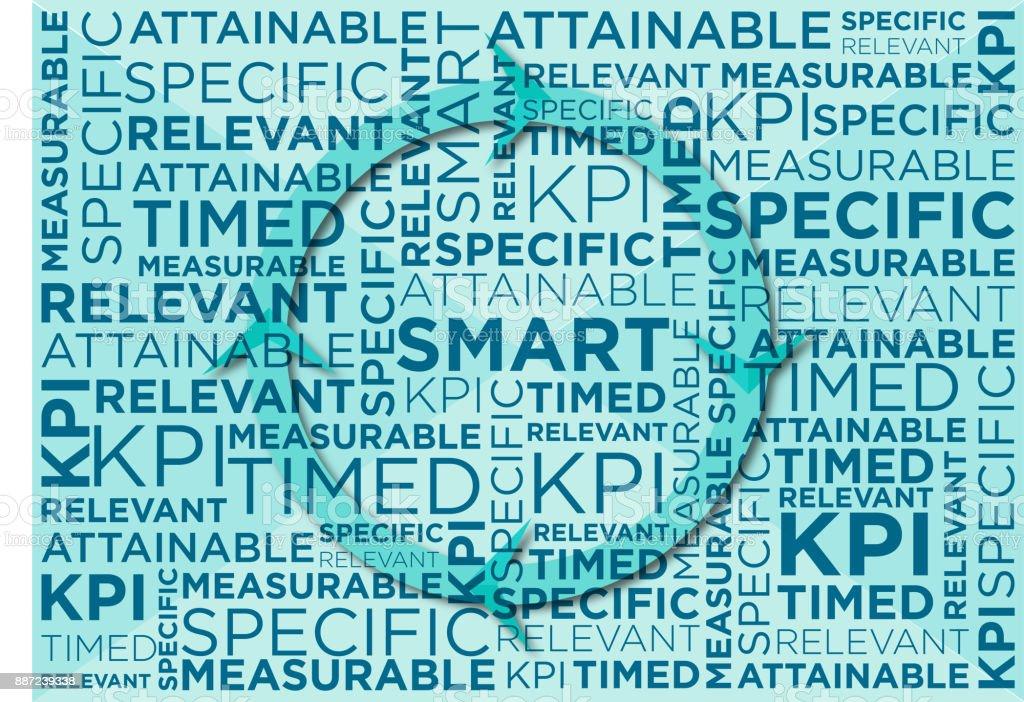 KPI-SMART stock photo
