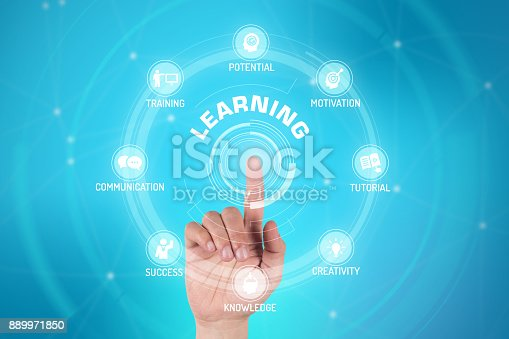 850892616 istock photo LEARNING TECHNOLOGY COMMUNICATION TOUCHSCREEN FUTURISTIC CONCEPT 889971850