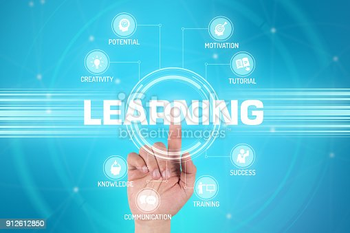 850892616 istock photo LEARNING TECHNOLOGY COMMUNICATION TOUCHSCREEN FUTURISTIC CONCEPT 912612850