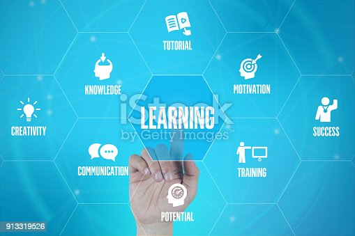 850892616 istock photo LEARNING TECHNOLOGY COMMUNICATION TOUCHSCREEN FUTURISTIC CONCEPT 913319526
