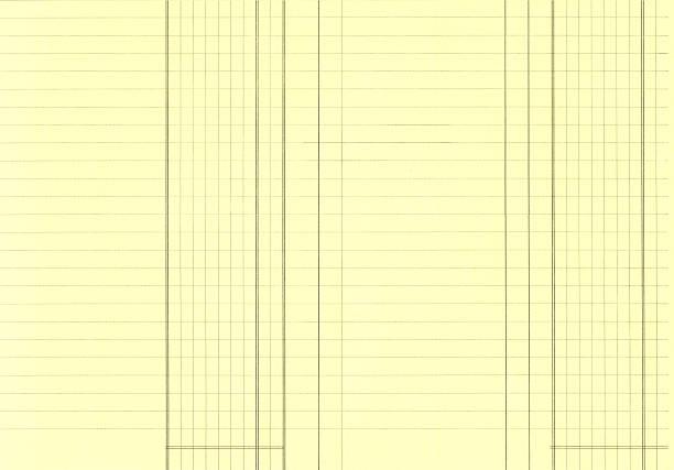 1970s Balance Sheet