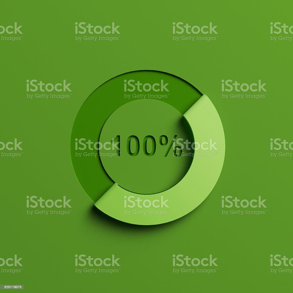 3d 100 percent pie chart stock photo