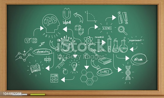 istock 3d blackboard background with chemestry sketch 1044852058