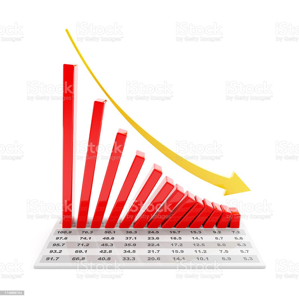 3d collapsing chart royalty-free stock photo