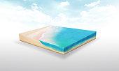 ウォーター キューブ、白い背景で隔離の海とビーチの断面の 3 d イラストレーション