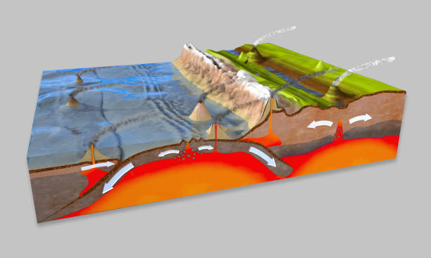 3d illustration of a scientific ground cross-section to explain subduction and plate tectonics stock photo