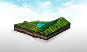 Mountain, green, lake, soil slace