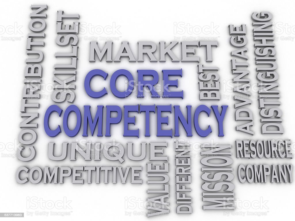 3d imagen Core Competency  issues concept word cloud background stock photo