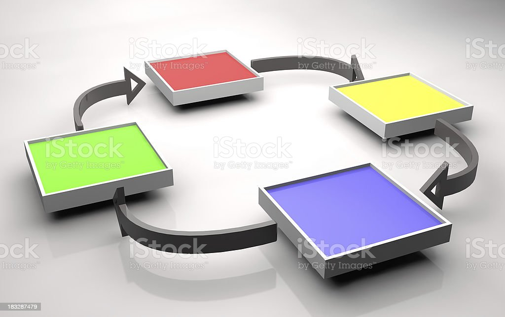 3d model of procesmodel royalty-free stock photo