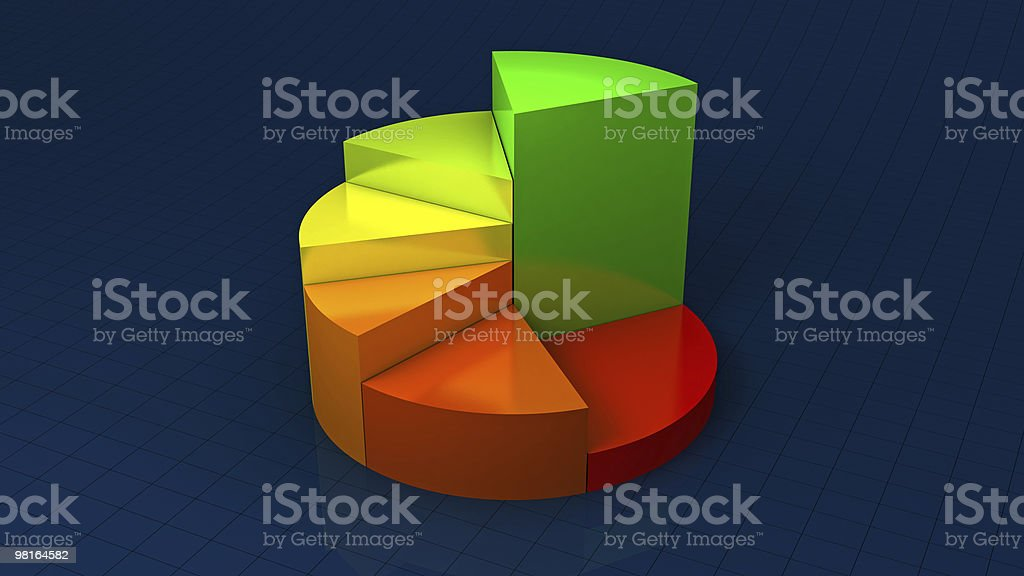 3d pie chart royalty-free stock photo