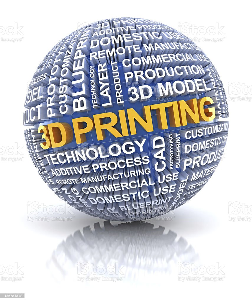 3d printing word cloud royalty-free stock photo