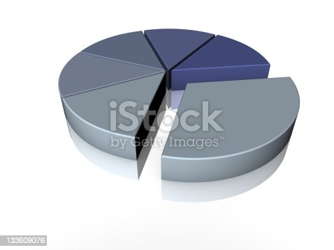 3d Rendered Pie Chart.