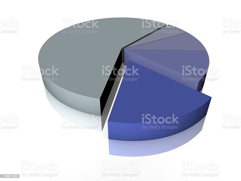3d Rendered Pie Chart royalty-free stock photo