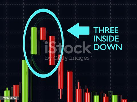 3d rendering of forex candlestick three inside down pattern over dark background