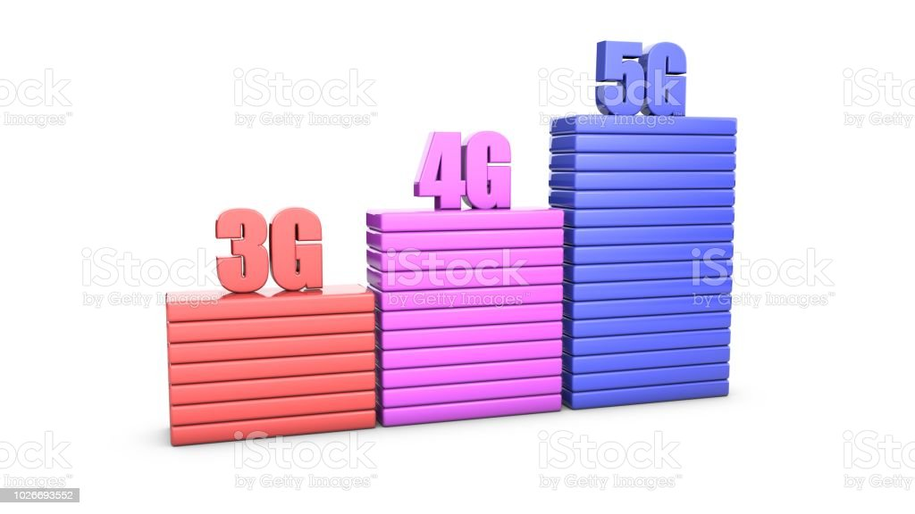 3g 4g 5g Wireless Network Speed Evolution Stock Photo