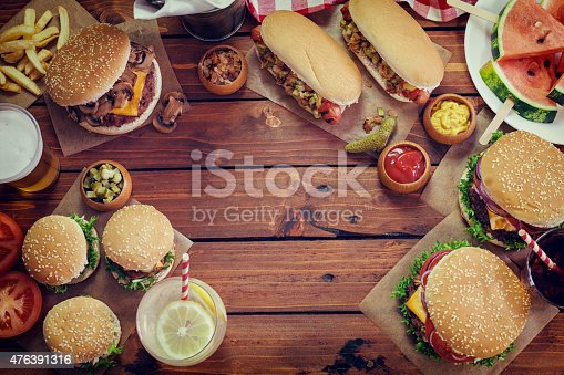 istock 4th of July Picnic 476391316