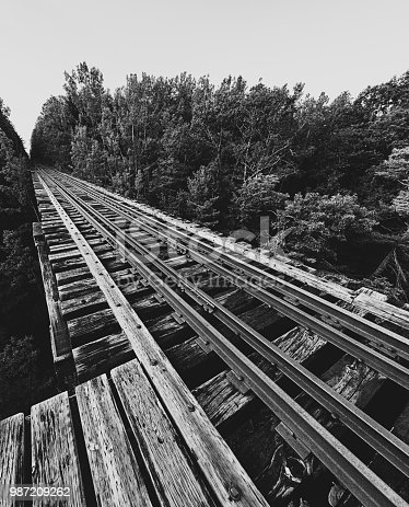 Wide view of an abandoned railroad bridge spanning a deep river valley.