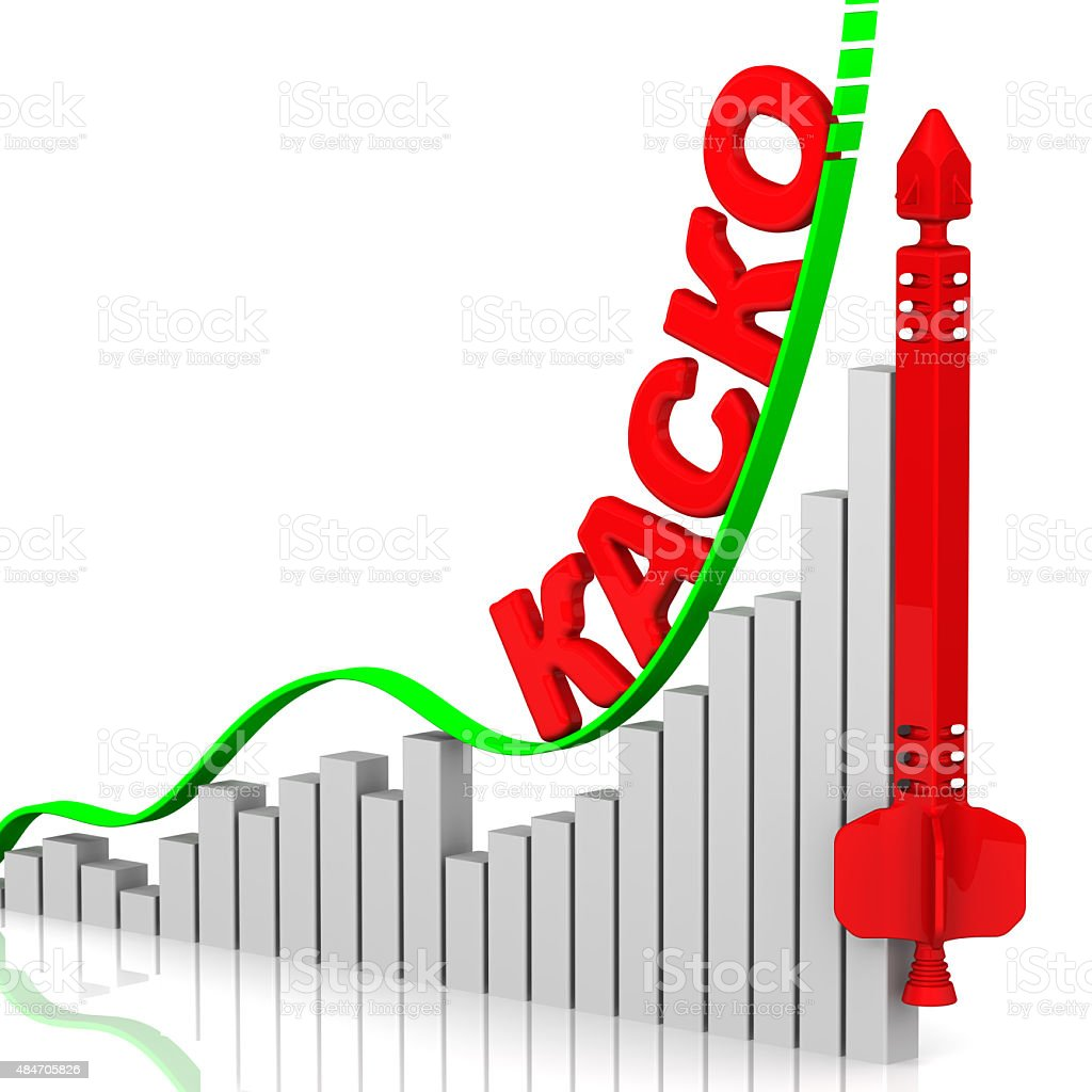 abbreviation of car insurance growth chart stock photo more