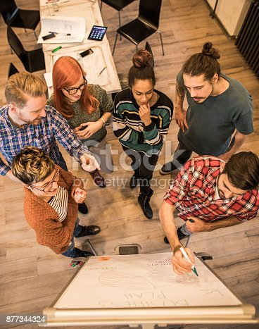 istock Above view of start up team writing a business plan on whiteboard in the office. 877344324