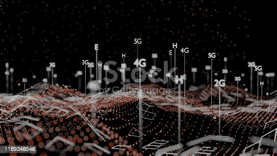 istock Abstract 3D illustration represent 5G, 4G, 3G, 2G mobile technology 1189346546