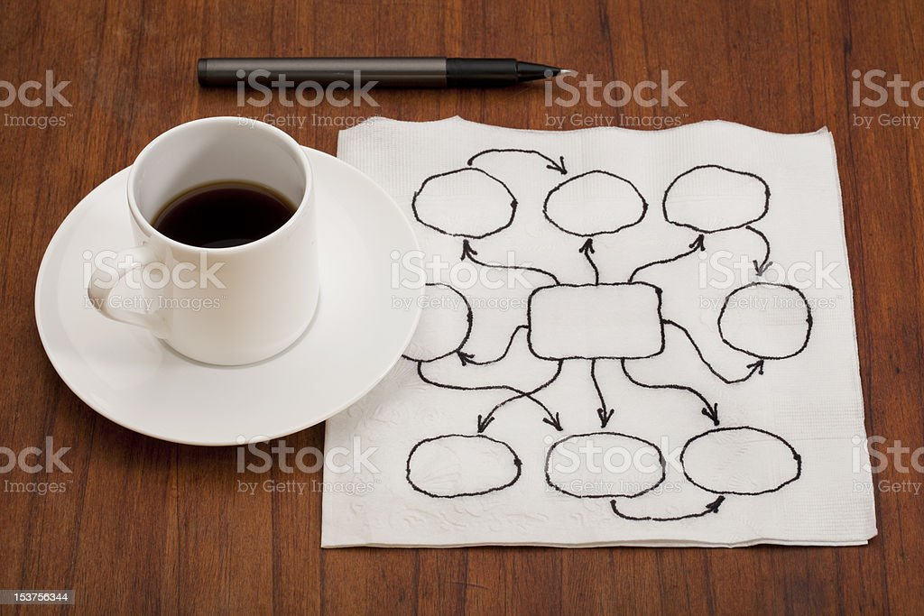 abstract blank flowchart on napkin royalty-free stock photo