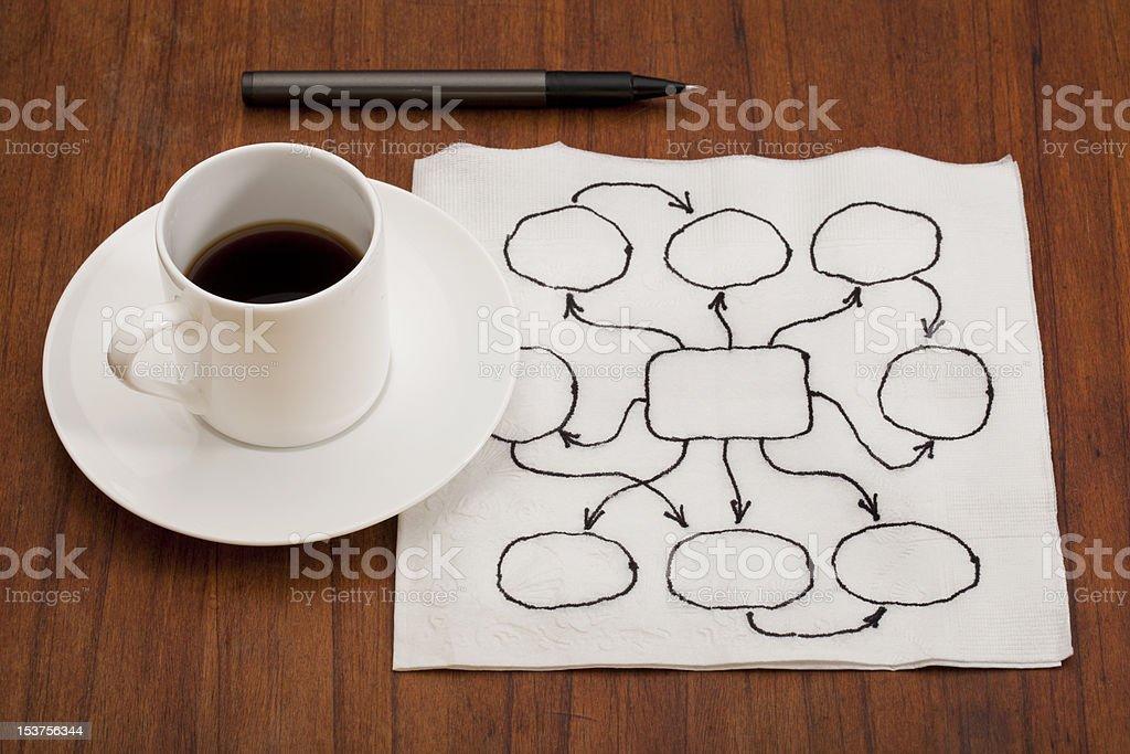 abstract blank flowchart on napkin stock photo