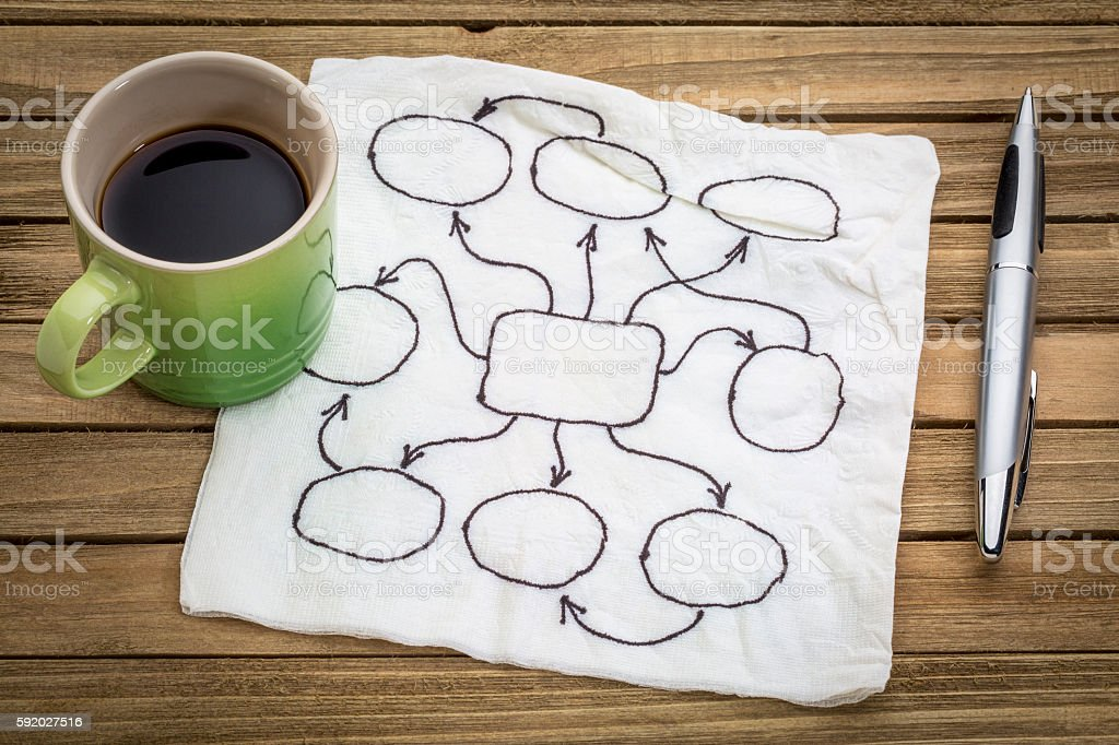 abstract blank flowchart on napkin stock photo