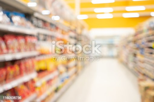 Abstract blurred supermarket view of empty supermarket aisle, defocused blurry background with bokeh light in store. Business concept.